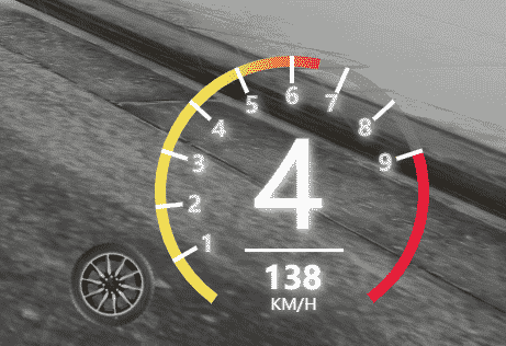 Speedometer by HUMRP Releases